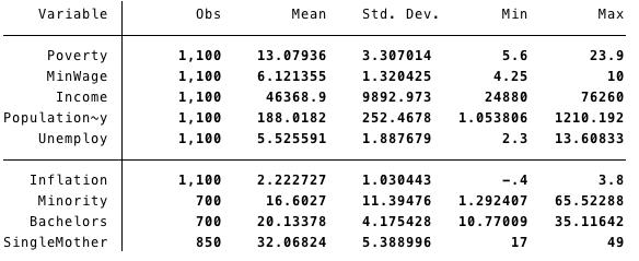 Summary Stats
